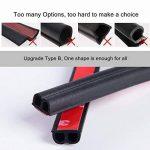 bande adhésive carrosserie TOP 7 image 1 produit