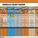 Gorilla Super Glue Gel, 7600101-2 de la marque Gorilla image 3 produit