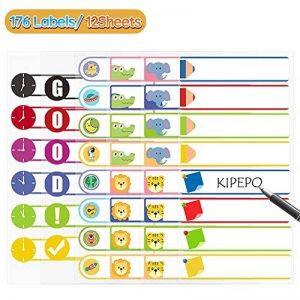 recouvrir armoire adhésif TOP 10 image 0 produit